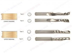 TUNGSTEN CARBIDE 1 FLUTES END MILLS